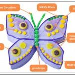 Pastel con diseño de mariposa